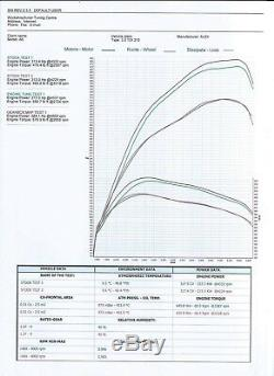 2014 AUDI A6 3.0 BI TDi Quattro S Line Black Edition 384bhp 576ft lb