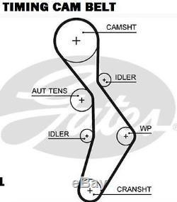 For Audi S3 2.0 256bhp 265bhp Quattro 2006- Water Pump + Timing Cam Belt Kit